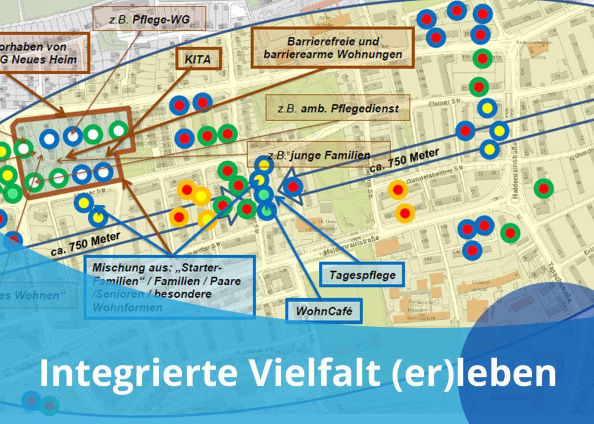 """Titelbild Projekt """"Integrierte Vielfalt (er)leben"""""""
