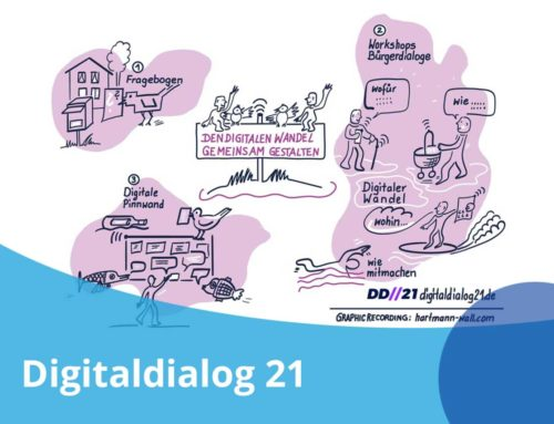 Digitaldialog 21